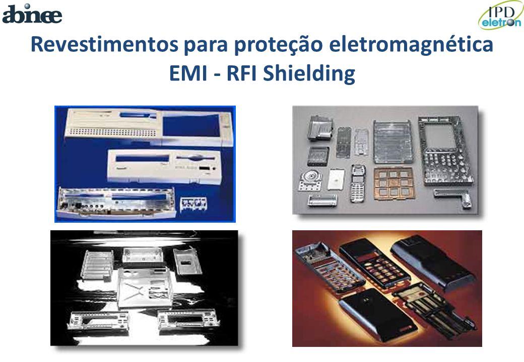 Revestimentos para proteção eletromagnética EMI - RFI Shielding