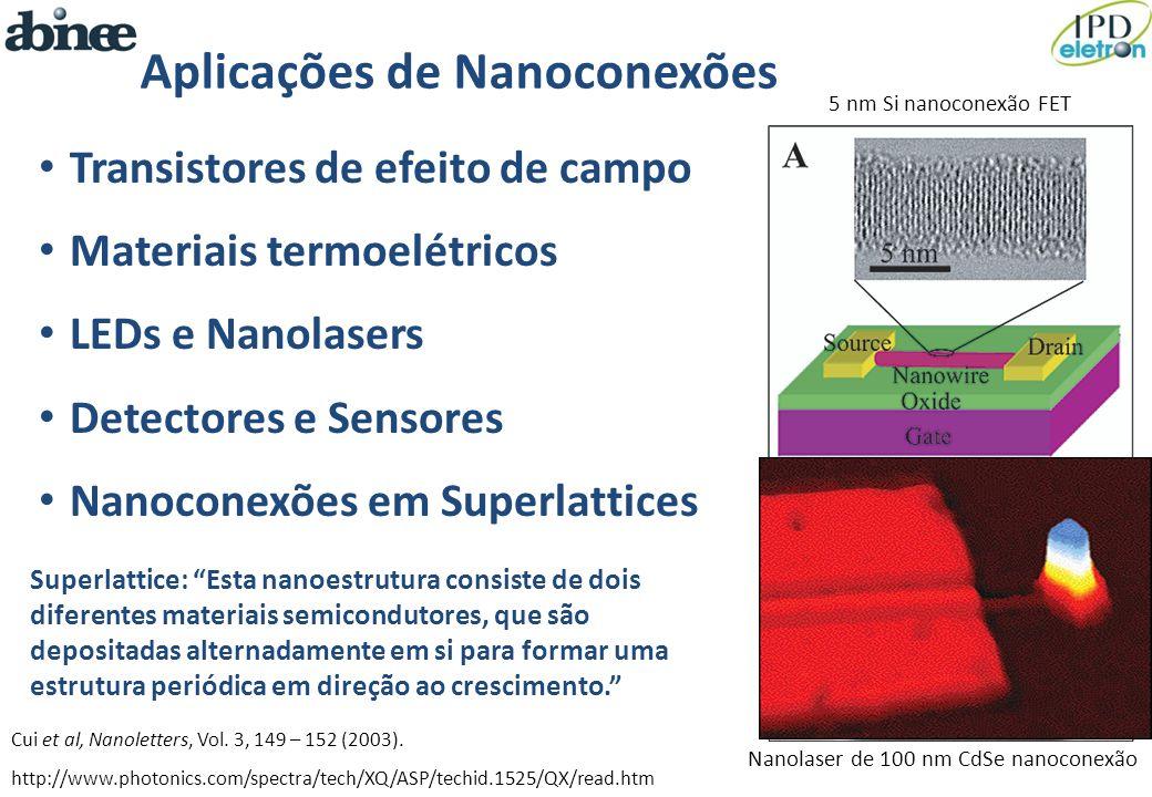 Aplicações de Nanoconexões 5 nm Si nanoconexão FET Nanolaser de 100 nm CdSe nanoconexão http://www.photonics.com/spectra/tech/XQ/ASP/techid.1525/QX/re