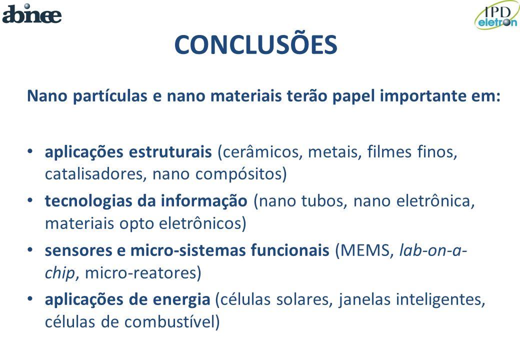 CONCLUSÕES Nano partículas e nano materiais terão papel importante em: aplicações estruturais (cerâmicos, metais, filmes finos, catalisadores, nano co