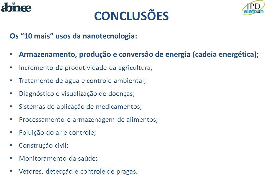 CONCLUSÕES Os 10 mais usos da nanotecnologia: Armazenamento, produção e conversão de energia (cadeia energética); Incremento da produtividade da agric
