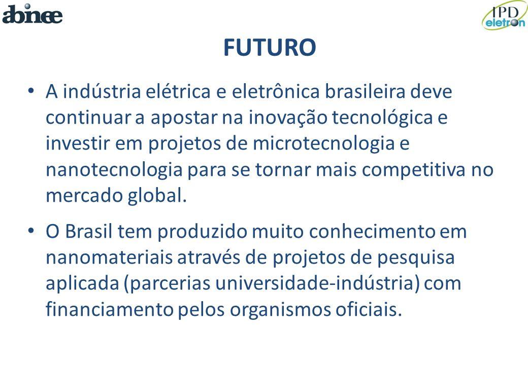 FUTURO A indústria elétrica e eletrônica brasileira deve continuar a apostar na inovação tecnológica e investir em projetos de microtecnologia e nanot