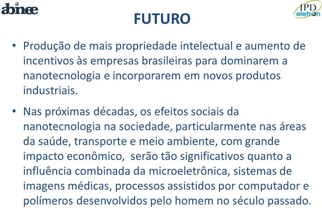 FUTURO Produção de mais propriedade intelectual e aumento de incentivos às empresas brasileiras para dominarem a nanotecnologia e incorporarem em novo