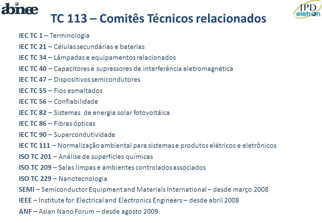 TC 113 – Comitês Técnicos relacionados IEC TC 1 – Terminologia IEC TC 21 – Células secundárias e baterias IEC TC 34 – Lâmpadas e equipamentos relacion
