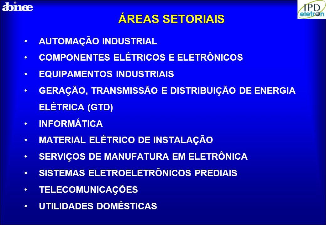 ÁREAS SETORIAIS AUTOMAÇÃO INDUSTRIAL COMPONENTES ELÉTRICOS E ELETRÔNICOS EQUIPAMENTOS INDUSTRIAIS GERAÇÃO, TRANSMISSÃO E DISTRIBUIÇÃO DE ENERGIA ELÉTR