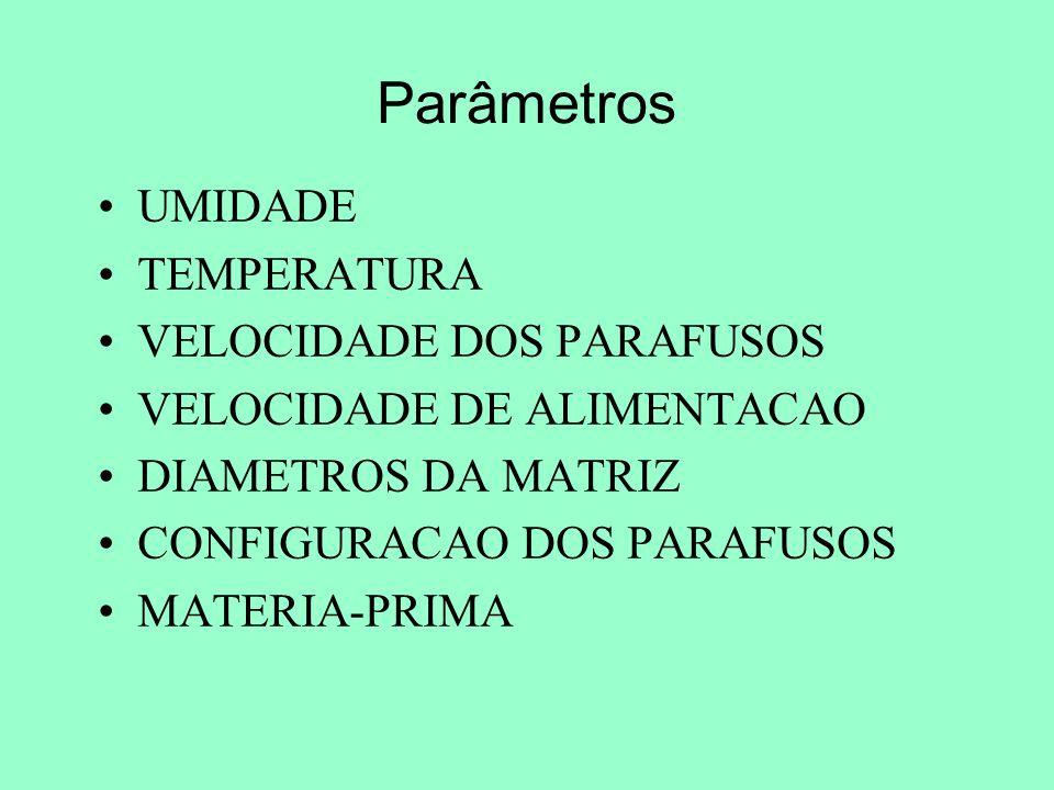 Parâmetros UMIDADE TEMPERATURA VELOCIDADE DOS PARAFUSOS VELOCIDADE DE ALIMENTACAO DIAMETROS DA MATRIZ CONFIGURACAO DOS PARAFUSOS MATERIA-PRIMA