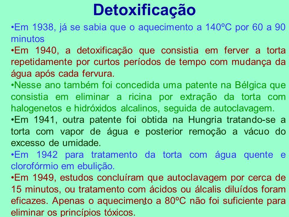 2 Detoxificação Em 1938, já se sabia que o aquecimento a 140ºC por 60 a 90 minutos Em 1940, a detoxificação que consistia em ferver a torta repetidame