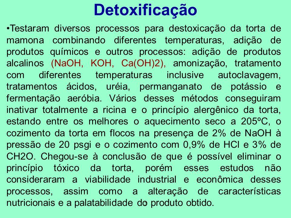 2 Detoxificação Testaram diversos processos para destoxicação da torta de mamona combinando diferentes temperaturas, adição de produtos químicos e out