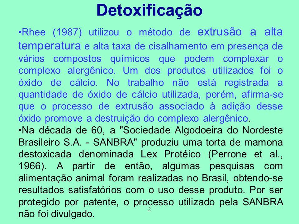 2 Detoxificação Rhee (1987) utilizou o método de extrusão a alta temperatura e alta taxa de cisalhamento em presença de vários compostos químicos que