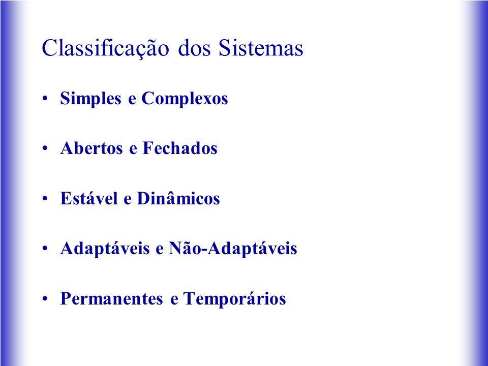 Classificação dos Sistemas Simples e Complexos Abertos e Fechados Estável e Dinâmicos Adaptáveis e Não-Adaptáveis Permanentes e Temporários