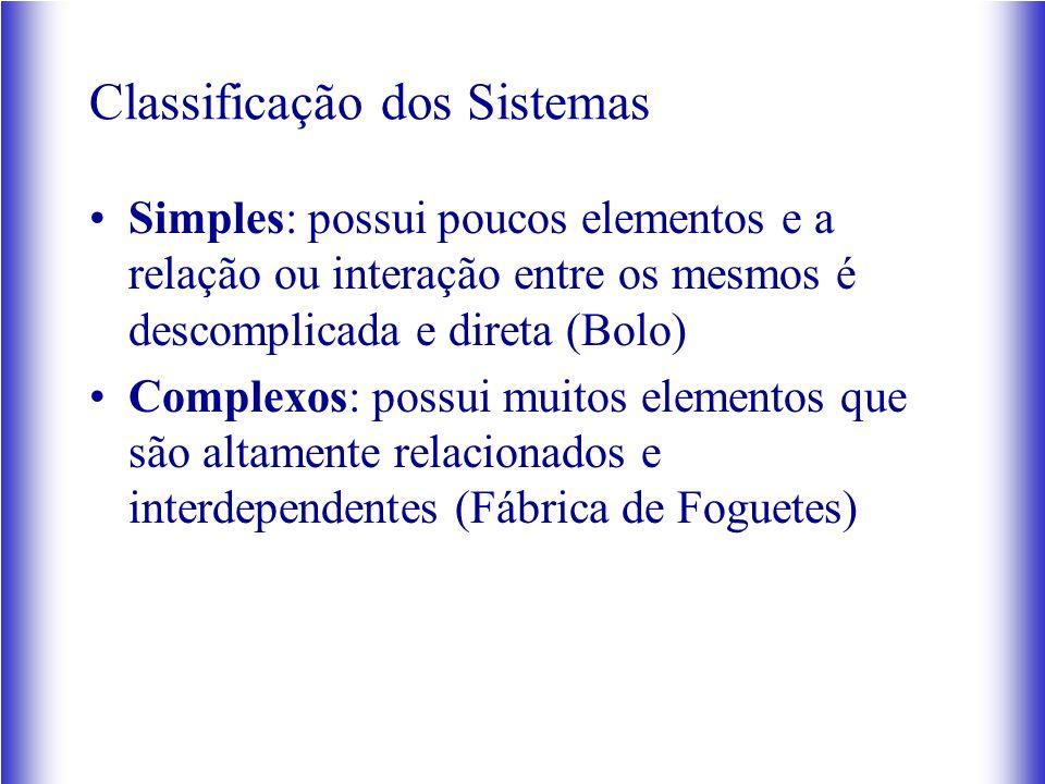 Classificação dos Sistemas Simples: possui poucos elementos e a relação ou interação entre os mesmos é descomplicada e direta (Bolo) Complexos: possui muitos elementos que são altamente relacionados e interdependentes (Fábrica de Foguetes)