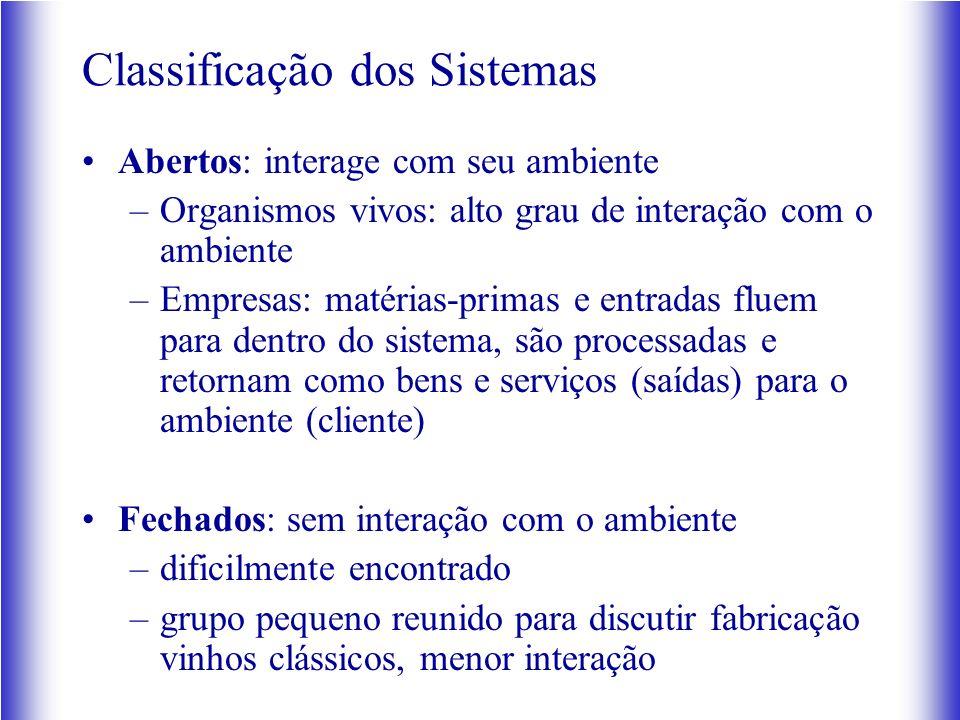 Classificação dos Sistemas Abertos: interage com seu ambiente –Organismos vivos: alto grau de interação com o ambiente –Empresas: matérias-primas e en