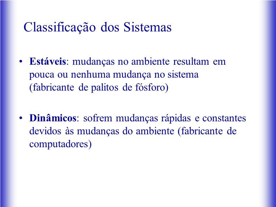 Classificação dos Sistemas Estáveis: mudanças no ambiente resultam em pouca ou nenhuma mudança no sistema (fabricante de palitos de fósforo) Dinâmicos: sofrem mudanças rápidas e constantes devidos às mudanças do ambiente (fabricante de computadores)