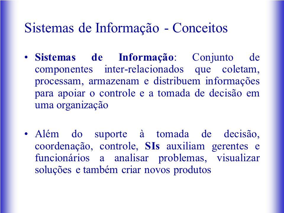 Sistemas de Informação - Conceitos Sistemas de Informação: Conjunto de componentes inter-relacionados que coletam, processam, armazenam e distribuem i