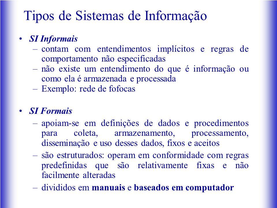 Tipos de Sistemas de Informação SI Informais –contam com entendimentos implícitos e regras de comportamento não especificadas –não existe um entendimento do que é informação ou como ela é armazenada e processada –Exemplo: rede de fofocas SI Formais –apoiam-se em definições de dados e procedimentos para coleta, armazenamento, processamento, disseminação e uso desses dados, fixos e aceitos –são estruturados: operam em conformidade com regras predefinidas que são relativamente fixas e não facilmente alteradas –divididos em manuais e baseados em computador
