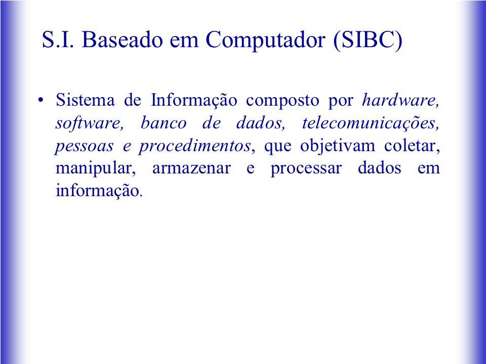 S.I. Baseado em Computador (SIBC) Sistema de Informação composto por hardware, software, banco de dados, telecomunicações, pessoas e procedimentos, qu