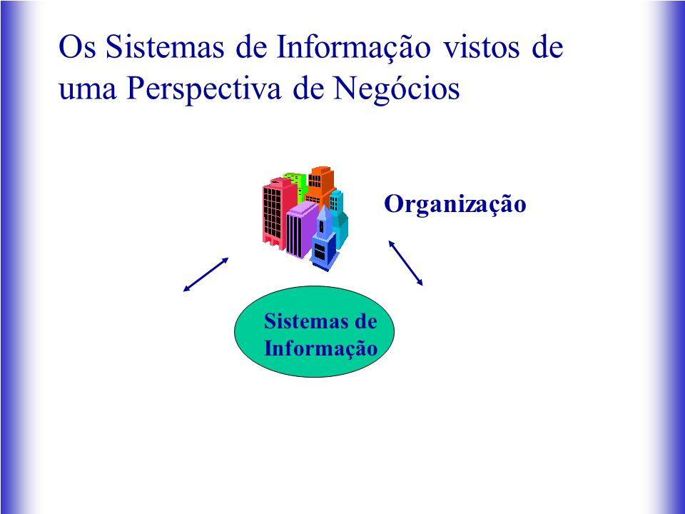 Os Sistemas de Informação vistos de uma Perspectiva de Negócios Organização Sistemas de Informação