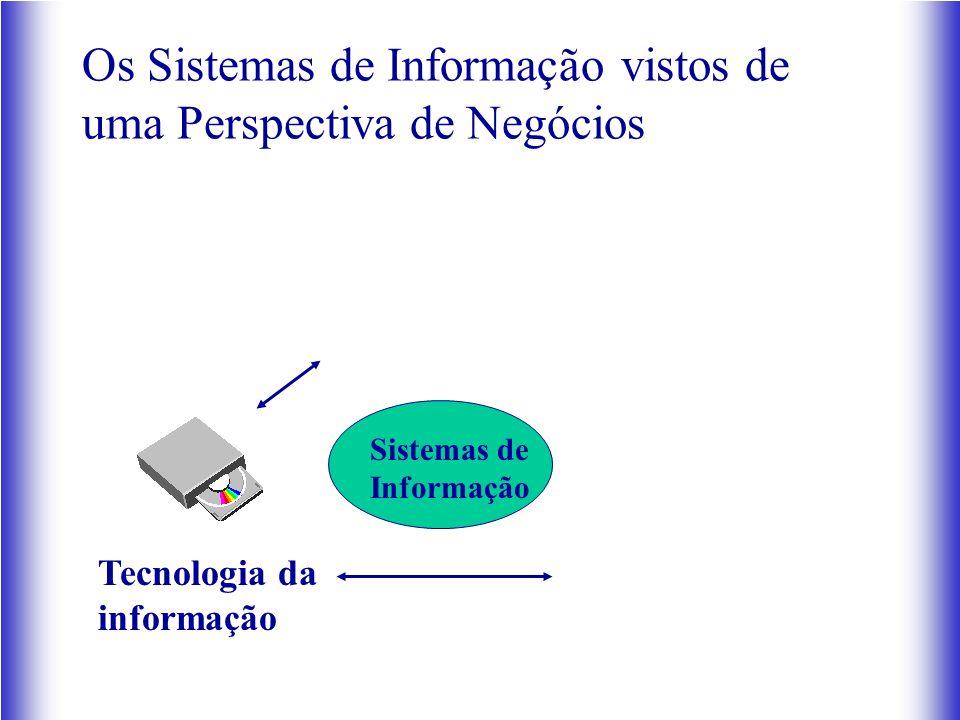 Os Sistemas de Informação vistos de uma Perspectiva de Negócios Tecnologia da informação Sistemas de Informação