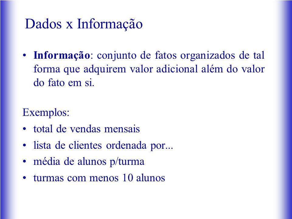 Dados x Informação Informação: conjunto de fatos organizados de tal forma que adquirem valor adicional além do valor do fato em si. Exemplos: total de