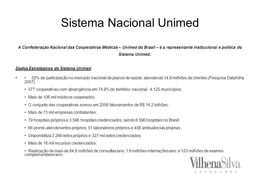 Sistema Nacional Unimed A Confederação Nacional das Cooperativas Médicas – Unimed do Brasil – é a representante institucional e política do Sistema Unimed.