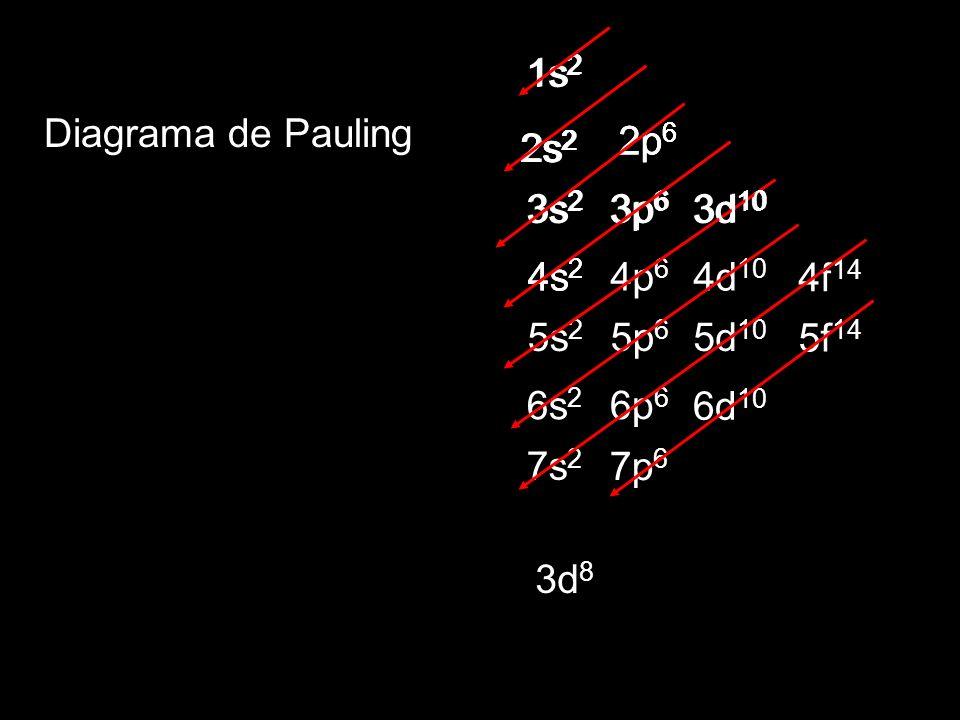 1s 2 2s 2 3s 2 3p 6 3d 8 4s 2 1s 2 2s 2 2p 6 3s 2 3p 6 3d 10 4s 2 4p 6 4d 10 4f 14 5s 2 5p 6 5d 10 5f 14 6s 2 6p 6 6d 10 2s 2 2p 6 2s 2 2p 6 7s 2 7p 6