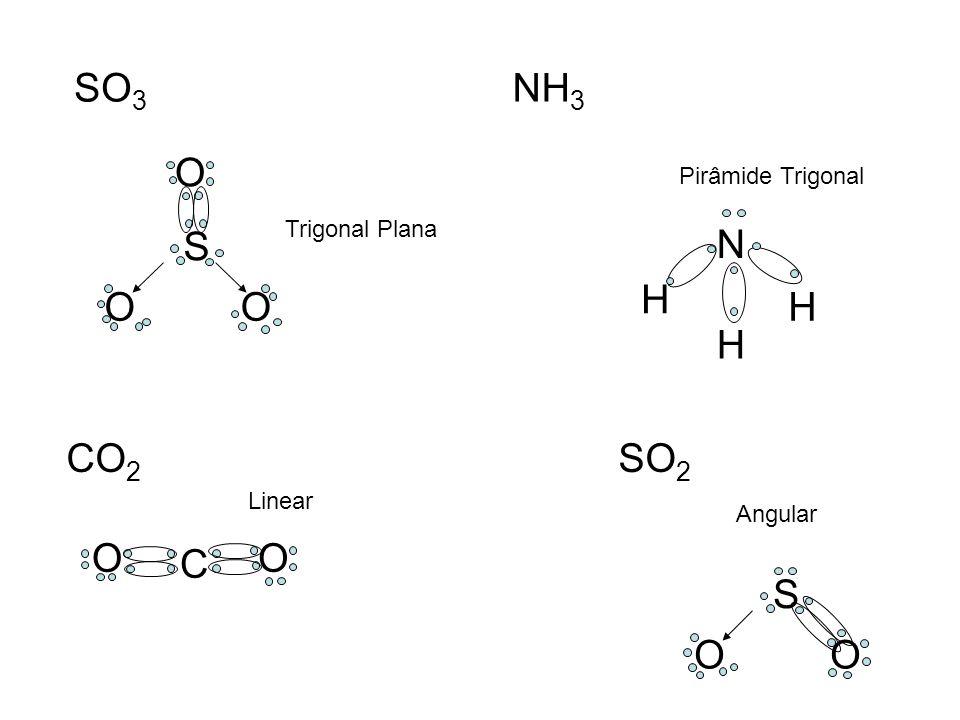 S O SO 3 O O S O OO SO 2 H N H NH 3 H O CO 2 C Trigonal Plana Linear Pirâmide Trigonal Angular