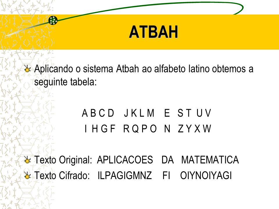 ATBAH Aplicando o sistema Atbah ao alfabeto latino obtemos a seguinte tabela: A B C D J K L M E S T U V I H G F R Q P O N Z Y X W Texto Original: APLICACOES DA MATEMATICA Texto Cifrado: ILPAGIGMNZ FI OIYNOIYAGI
