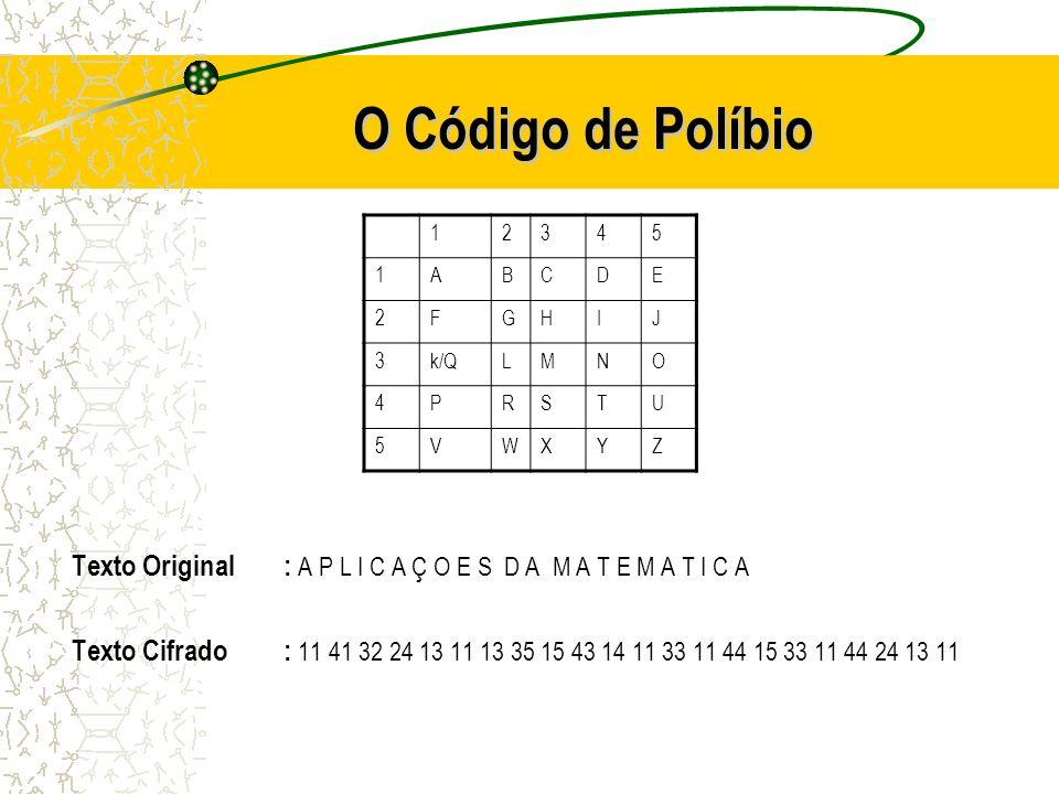 O Código de Políbio Texto Original: A P L I C A Ç O E S D A M A T E M A T I C A Texto Cifrado: 11 41 32 24 13 11 13 35 15 43 14 11 33 11 44 15 33 11 4