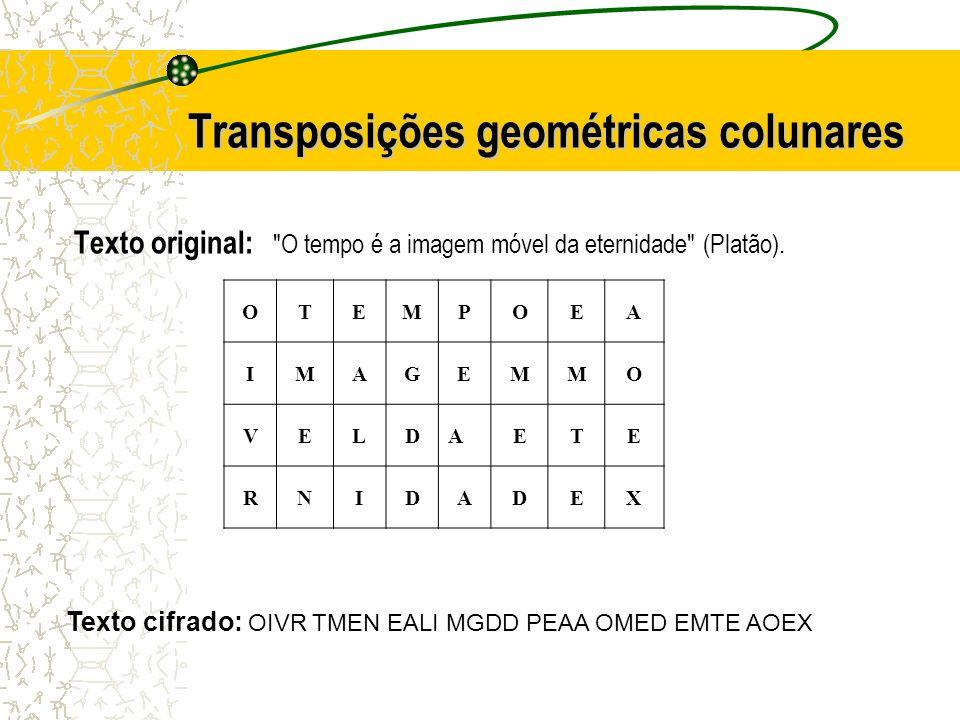 Transposições geométricas colunares Texto original: