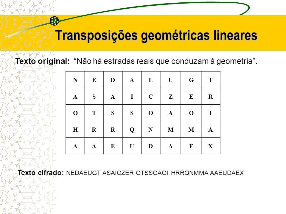 Transposições geométricas lineares NEDAEUGT ASAICZER OTSSOAOI HRRQNMMA AAEUDAEX Texto cifrado: NEDAEUGT ASAICZER OTSSOAOI HRRQNMMA AAEUDAEX Texto original: Não há estradas reais que conduzam à geometria.