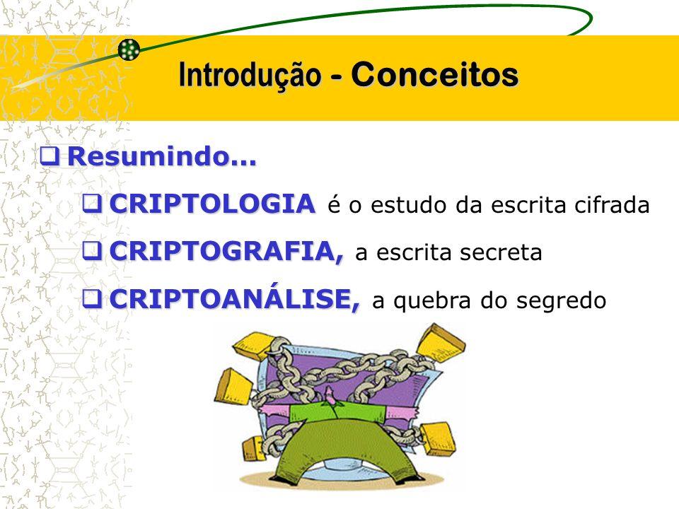Introdução - Conceitos Resumindo... Resumindo... CRIPTOLOGIA CRIPTOLOGIA é o estudo da escrita cifrada CRIPTOGRAFIA, CRIPTOGRAFIA, a escrita secreta C