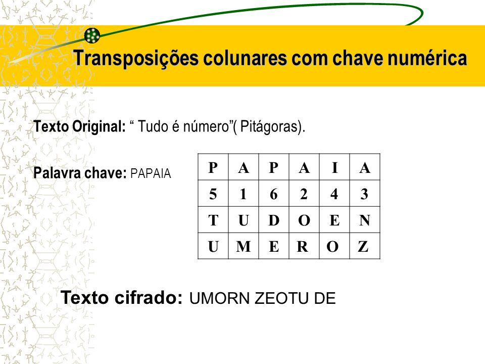 Transposições colunares com chave numérica Texto Original: Tudo é número( Pitágoras). Palavra chave: PAPAIA Texto cifrado: UMORN ZEOTU DE PAPAIA 51624