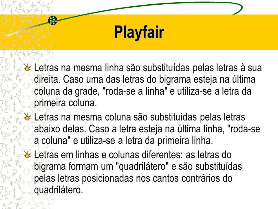 Playfair Letras na mesma linha são substituídas pelas letras à sua direita. Caso uma das letras do bigrama esteja na última coluna da grade,