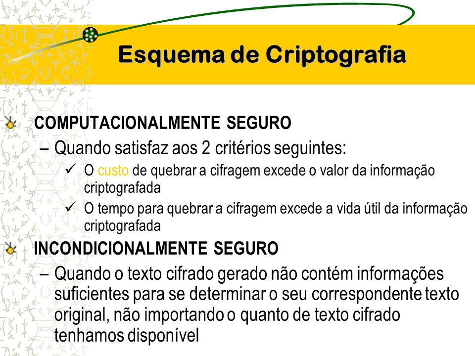 Esquema de Criptografia COMPUTACIONALMENTE SEGURO –Quando satisfaz aos 2 critérios seguintes: O custo de quebrar a cifragem excede o valor da informaç