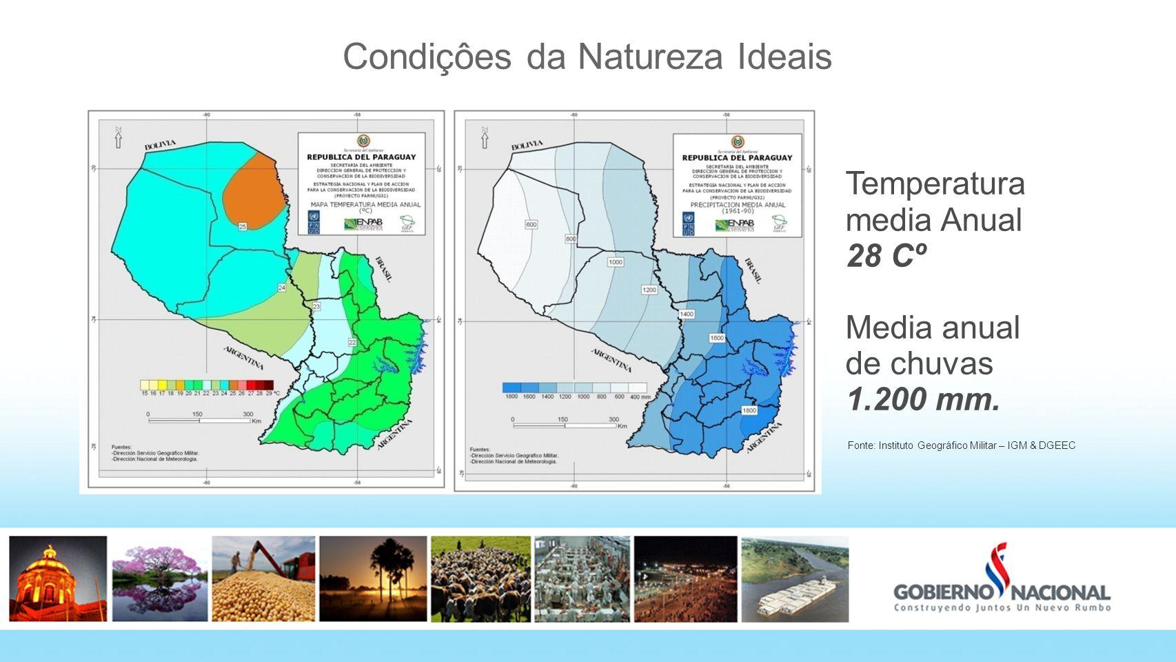 Condiçôes da Natureza Ideais Temperatura media Anual 28 Cº Media anual de chuvas 1.200 mm. Fonte: Instituto Geográfico Militar – IGM & DGEEC