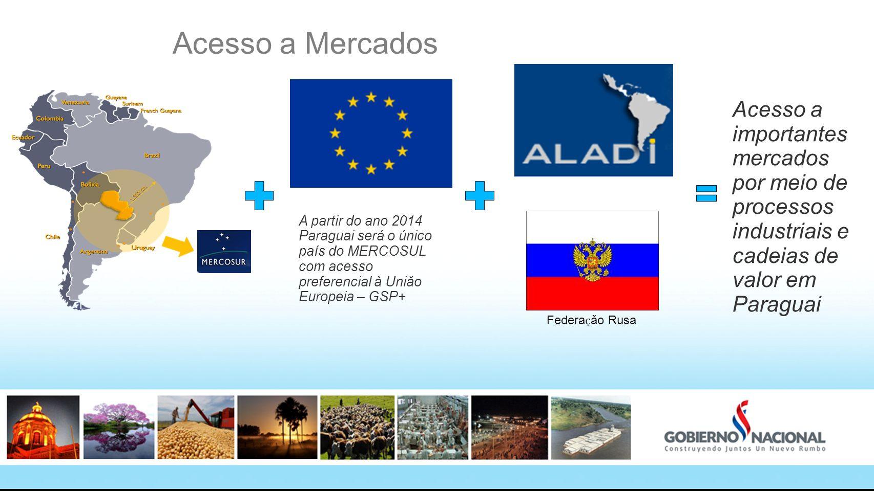 Acesso a Mercados Acesso a importantes mercados por meio de processos industriais e cadeias de valor em Paraguai A partir do ano 2014 Paraguai será o