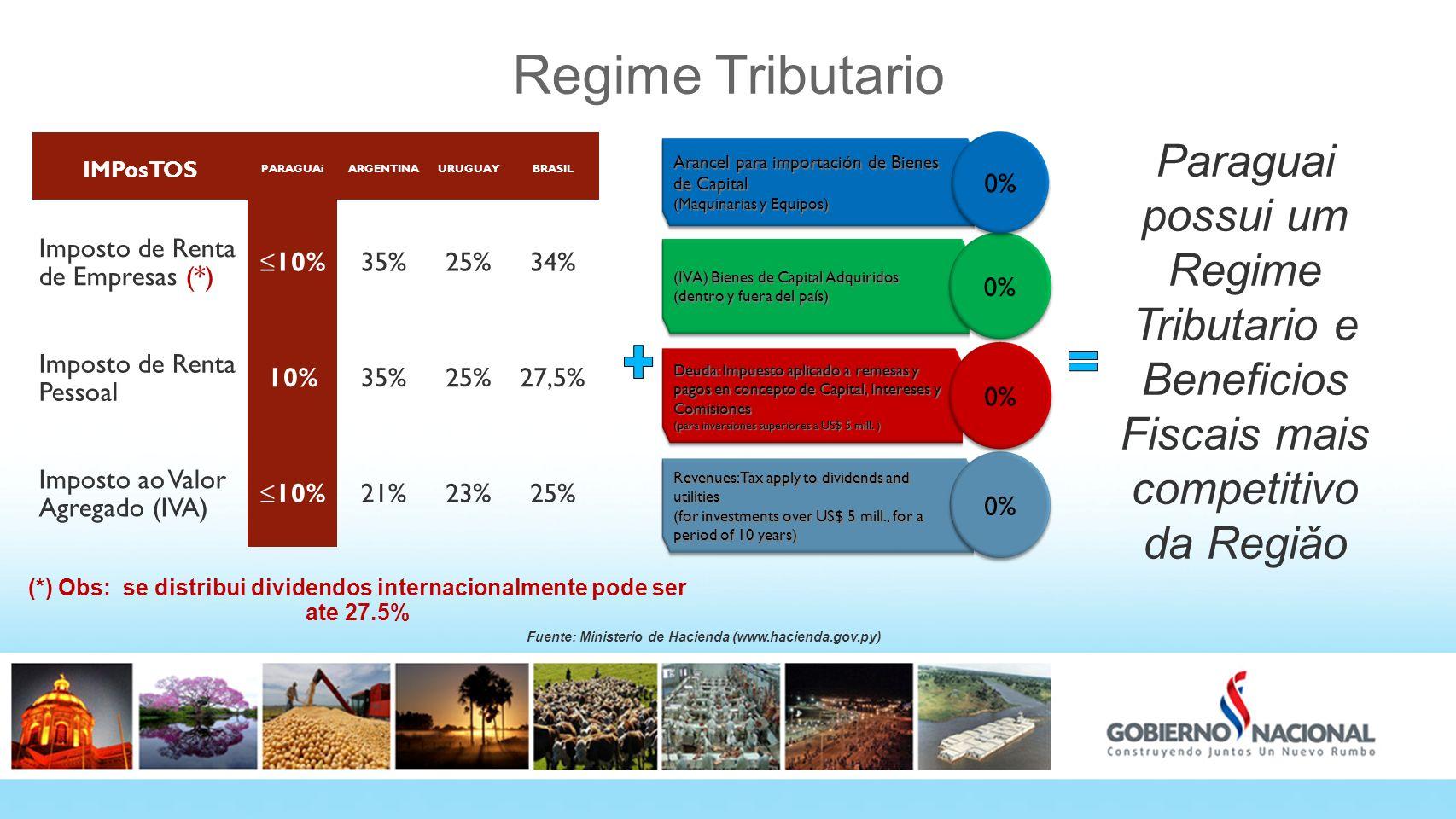 Regime Tributario Paraguai possui um Regime Tributario e Beneficios Fiscais mais competitivo da Regiǎo Revenues: Tax apply to dividends and utilities