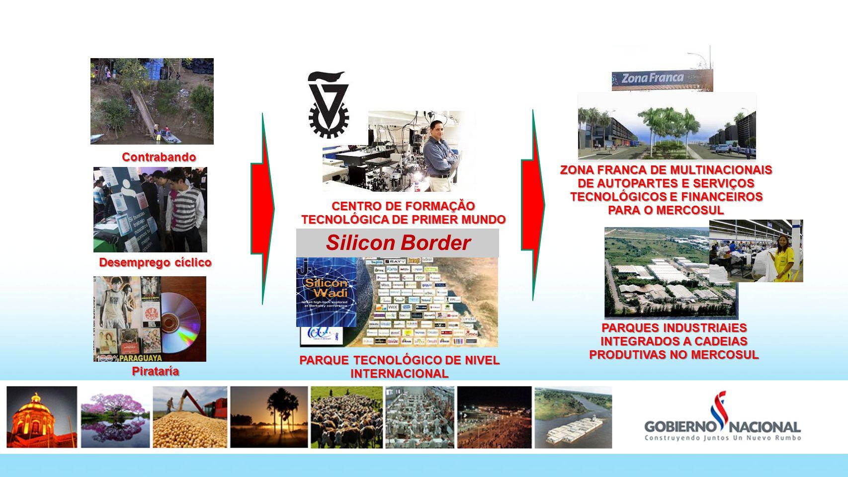 Fronteras 180º PARQUE TECNOLÓGICO DE NIVEL INTERNACIONAL CENTRO DE FORMAÇǍO TECNOLÓGICA DE PRIMER MUNDO ZONA FRANCA DE MULTINACIONAIS DE AUTOPARTES E
