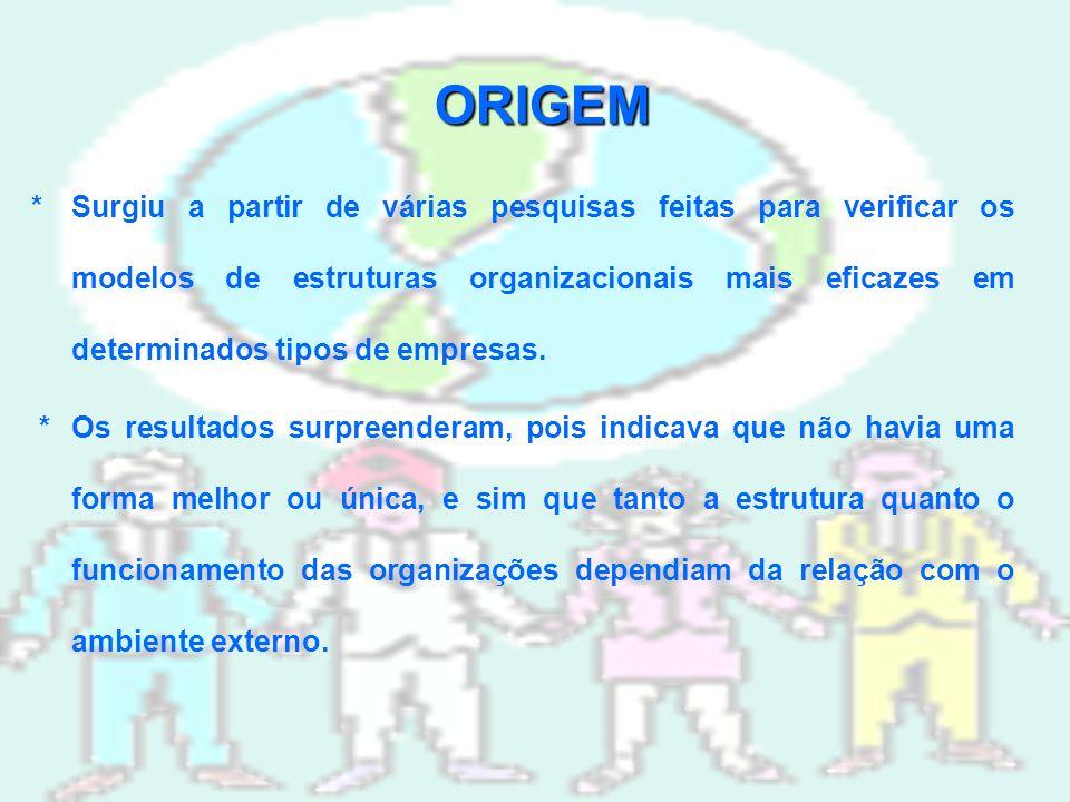ORIGEM * Surgiu a partir de várias pesquisas feitas para verificar os modelos de estruturas organizacionais mais eficazes em determinados tipos de empresas.