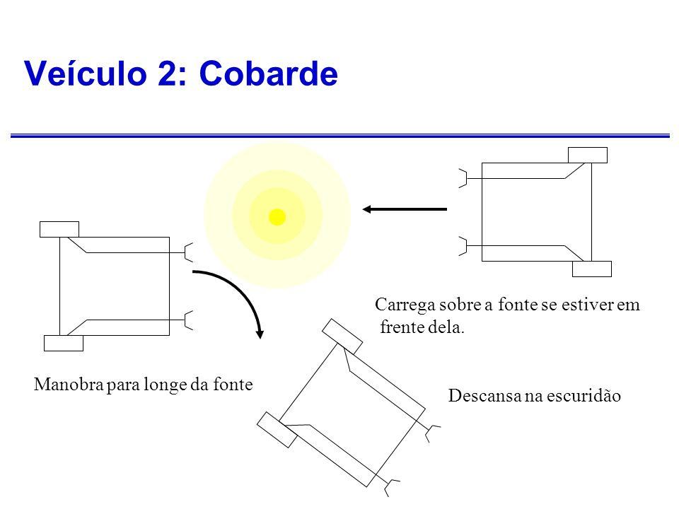 Variação no Veículo 2 Os sensores estão ligados directamente aos motores do lado oposto O que acontece quando a luz é emitida de um dos lados.