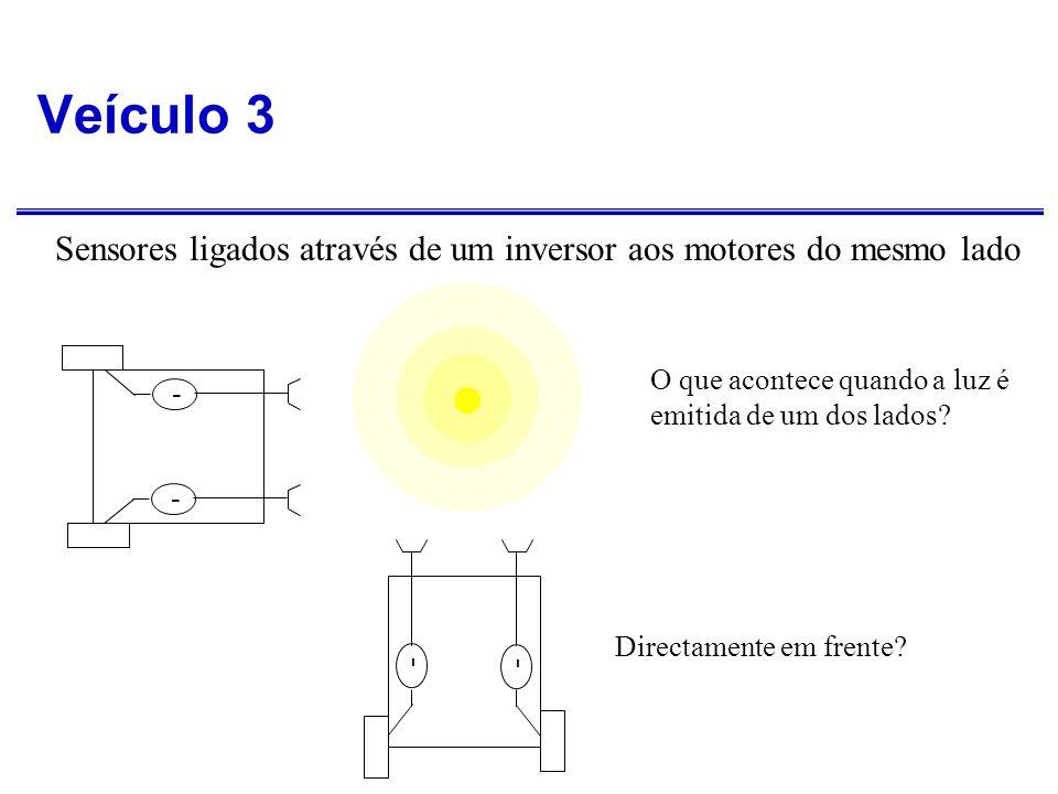 Veículo 3: Amor - - - - Vira-se na direcção da luz e imobiliza-se Move-se na escuridão - - Sensores ligados através de um inversor aos motores do mesmo lado Move-se em frente e imobiliza-se