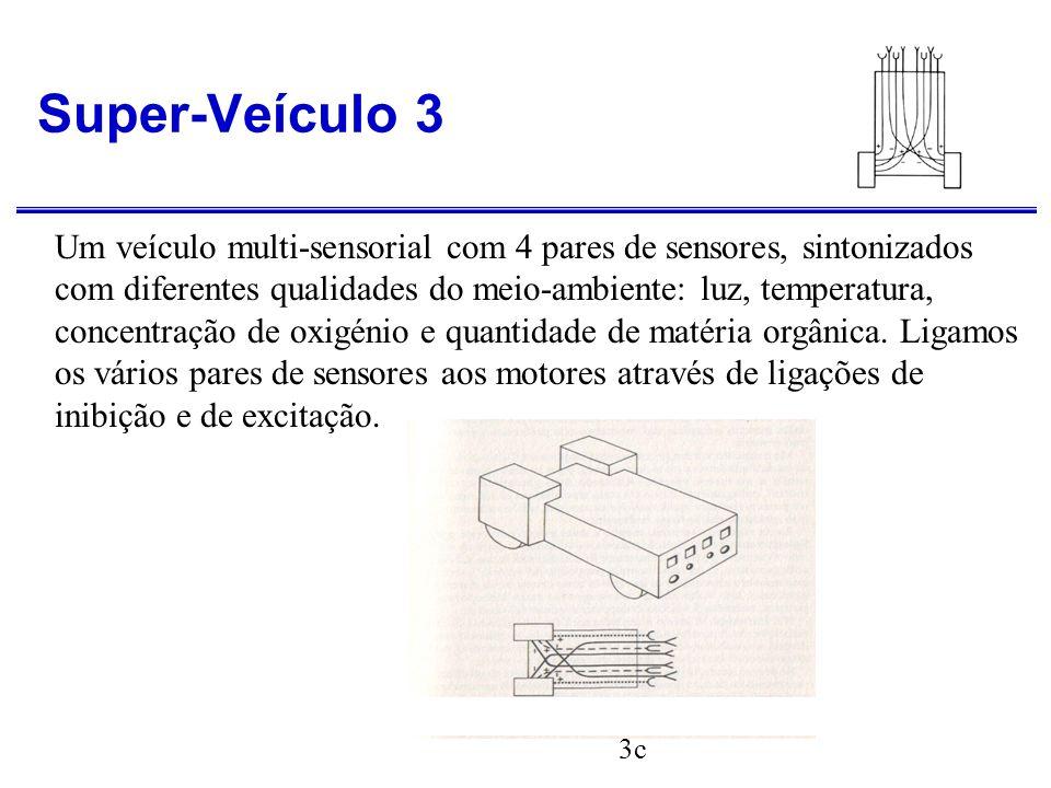 Super-veículo trois animado L R T L O L F L L L L R F R O R T R L:Luz C:Comida F:Comida O:Oxygen T:Temperatura