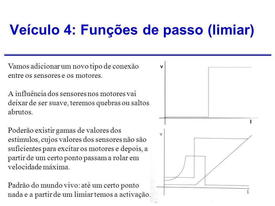 Veículo 4: Decisões ponderadas Os limiares sob os comportamentos farão grande diferença na análise de um observador.