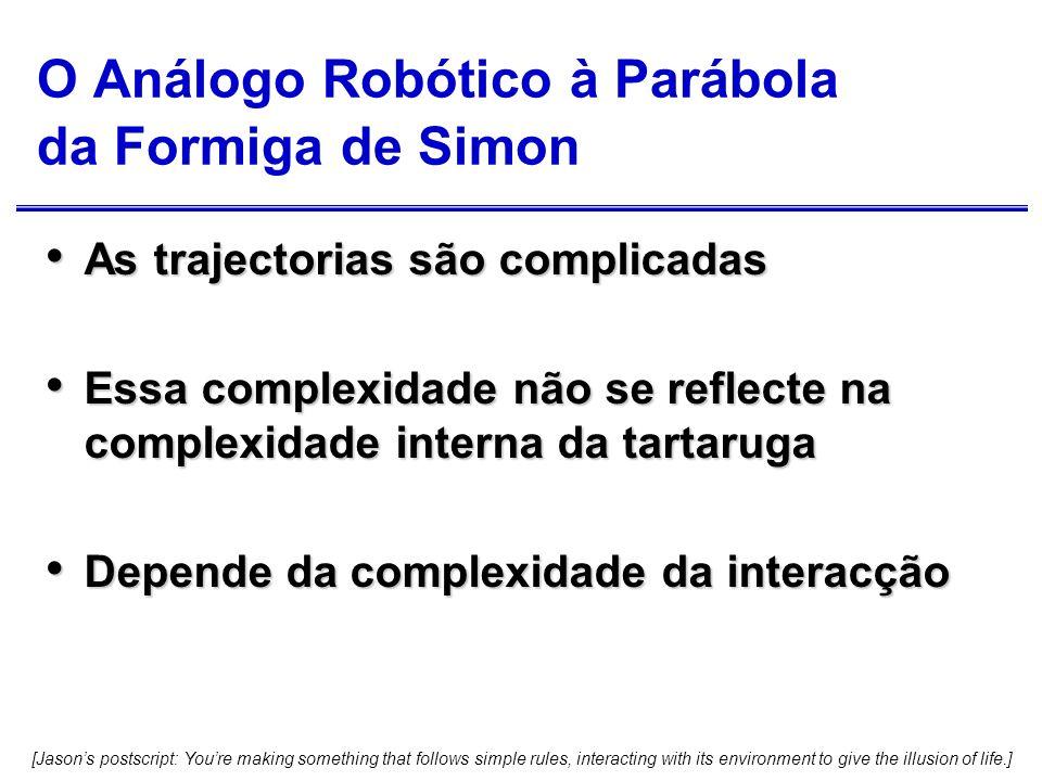 O Análogo Robótico à Parábola da Formiga de Simon Perante a trajectória de uma formiga