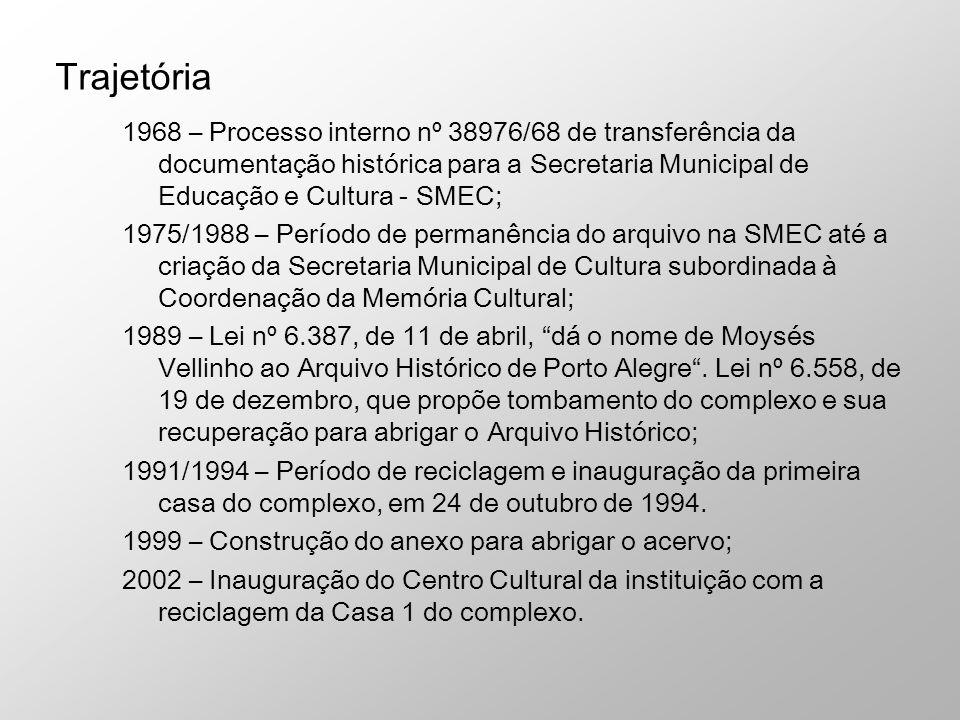 1968 – Processo interno nº 38976/68 de transferência da documentação histórica para a Secretaria Municipal de Educação e Cultura - SMEC; 1975/1988 – P