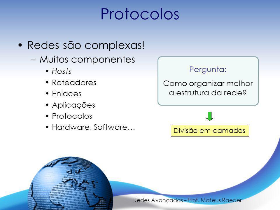 Redes Avançadas – Prof.Mateus Raeder Protocolos Redes são complexas.