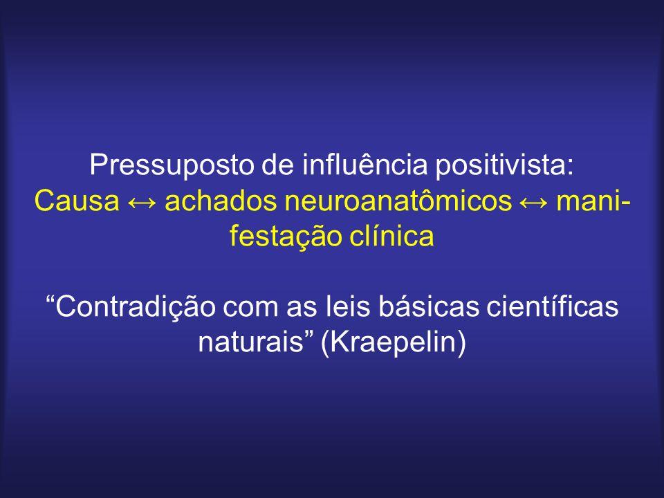 Pressuposto de influência positivista: Causa achados neuroanatômicos mani- festação clínica Contradição com as leis básicas científicas naturais (Kraepelin)