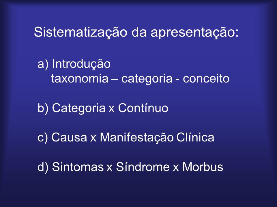 Sistematização da apresentação: a) Introdução taxonomia – categoria - conceito b) Categoria x Contínuo c) Causa x Manifestação Clínica d) Sintomas x Síndrome x Morbus