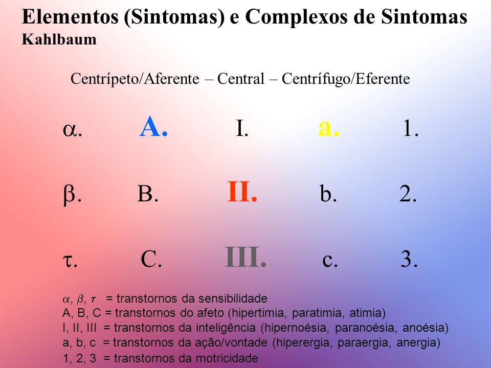 Elementos (Sintomas) e Complexos de Sintomas Kahlbaum Centrípeto/Aferente – Central – Centrífugo/Eferente.