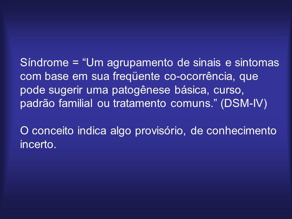 Síndrome = Um agrupamento de sinais e sintomas com base em sua freqüente co-ocorrência, que pode sugerir uma patogênese básica, curso, padrão familial ou tratamento comuns.