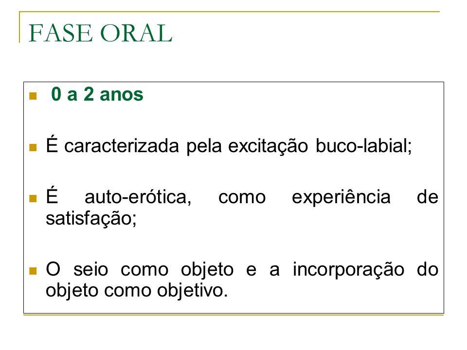 FASE ORAL 0 a 2 anos É caracterizada pela excitação buco-labial; É auto-erótica, como experiência de satisfação; O seio como objeto e a incorporação d